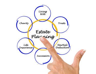 Estate planning and why you need a super plan